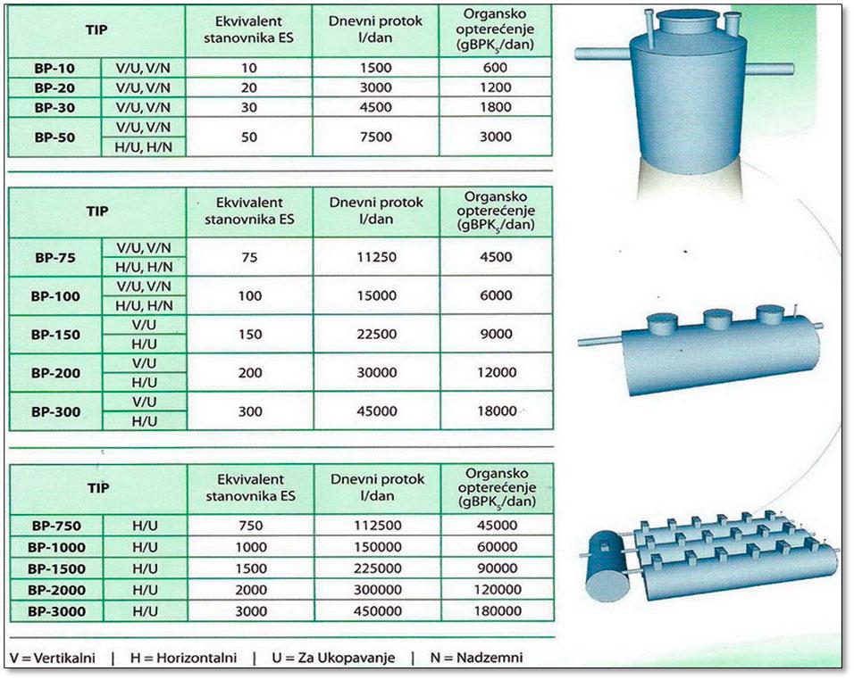 krusik plastika standardne nazivne velicine bio pur