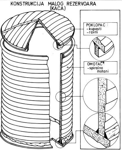 krusik plastika kaca u izometriji