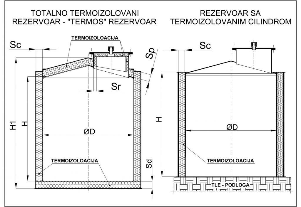 krusik plastika termoizolovani rezervoari 7