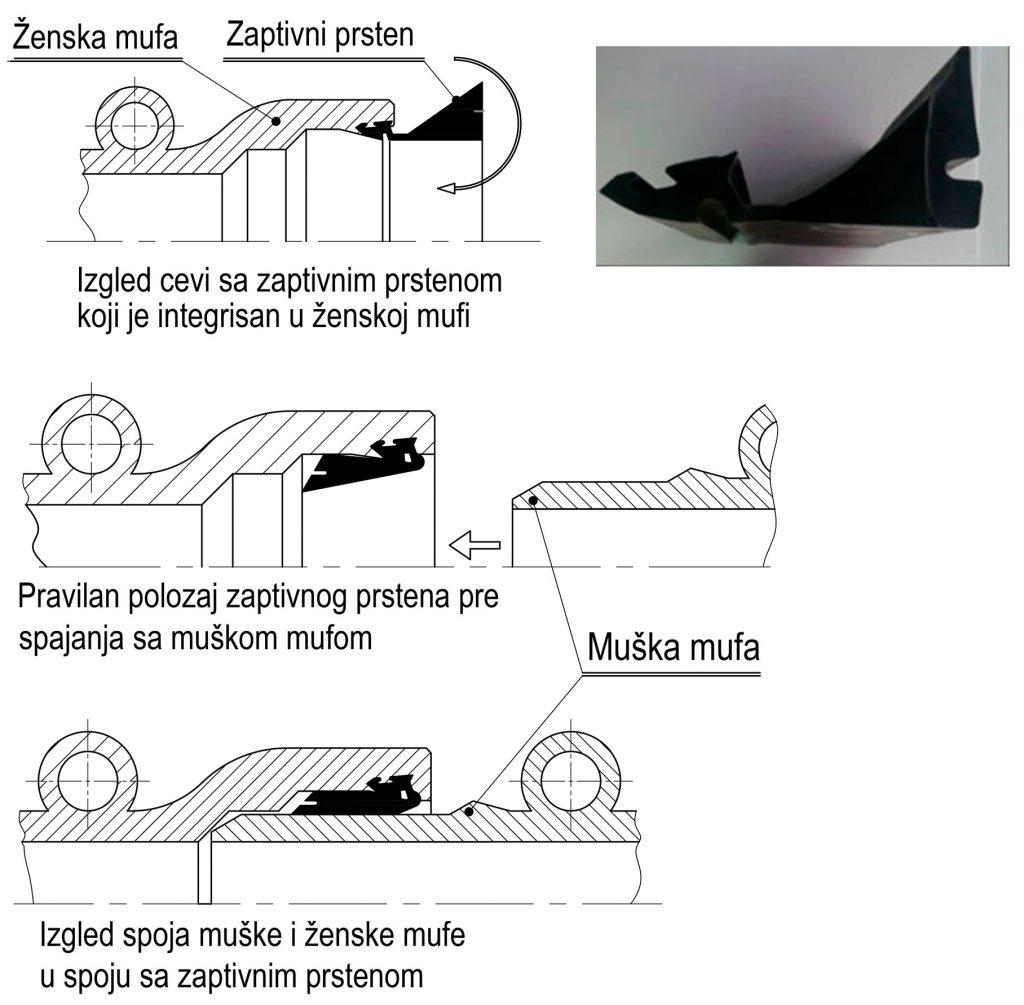 krusik plastika zaptivke model 2